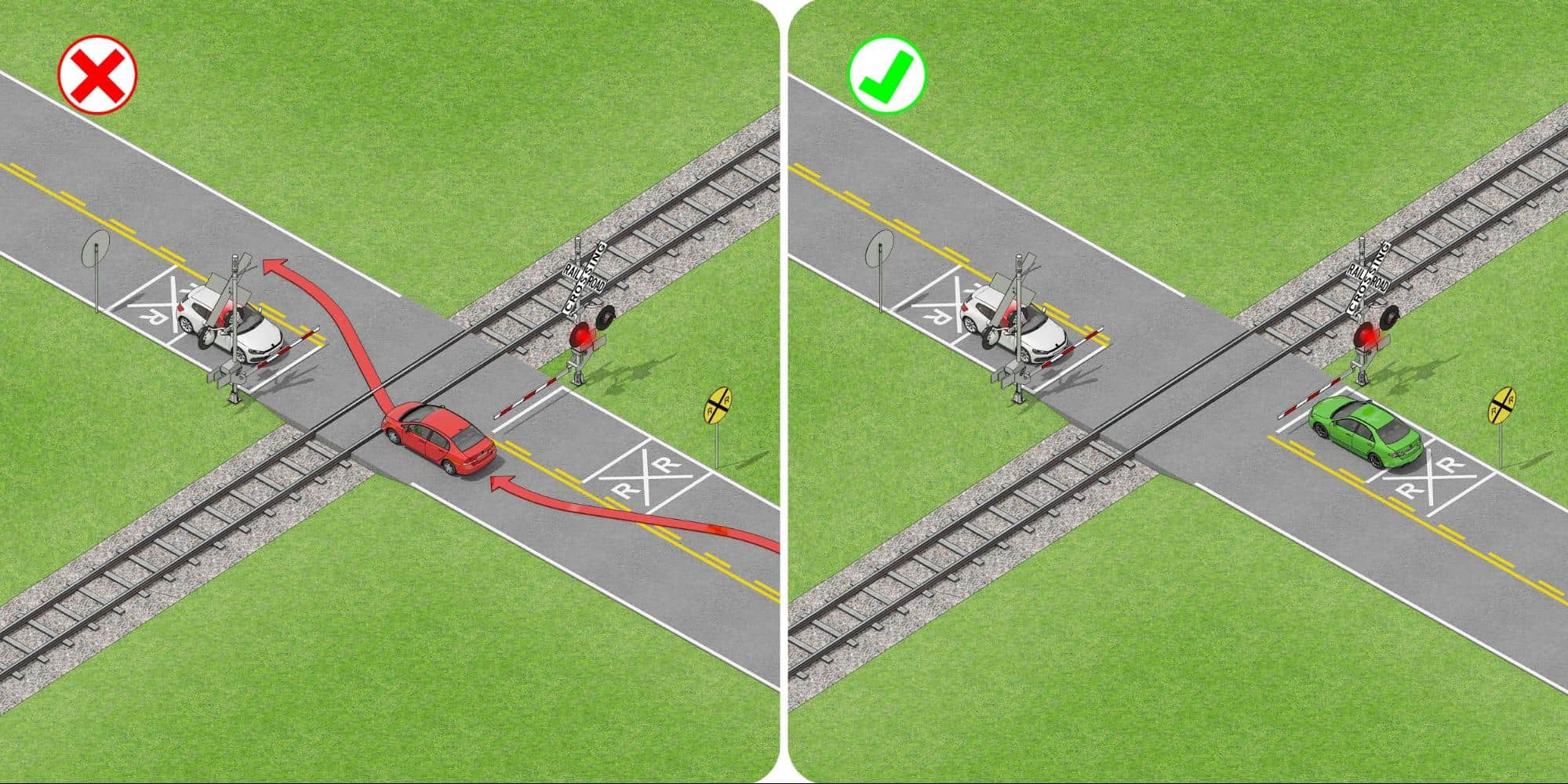 Rules for lowered crossing gates with flashing red lights