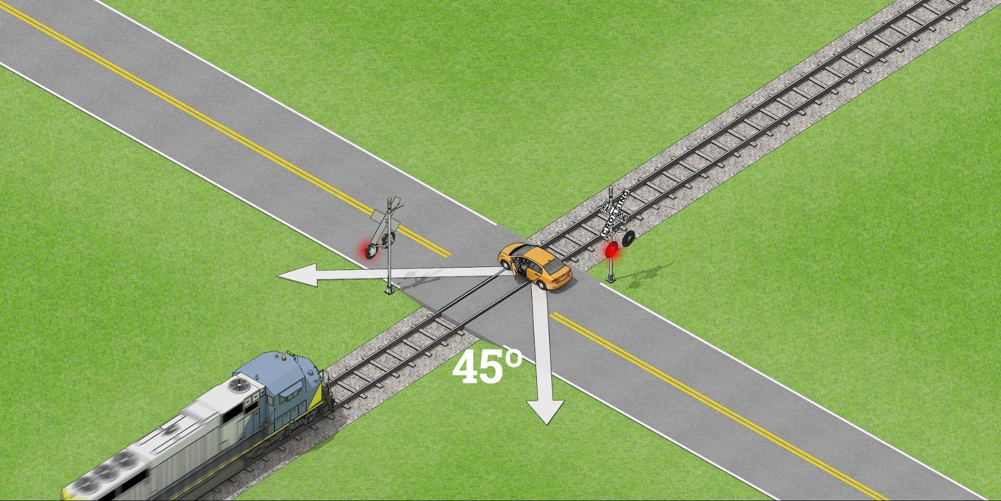 instructions how to run away if vehicle stalls on the railroad tracks