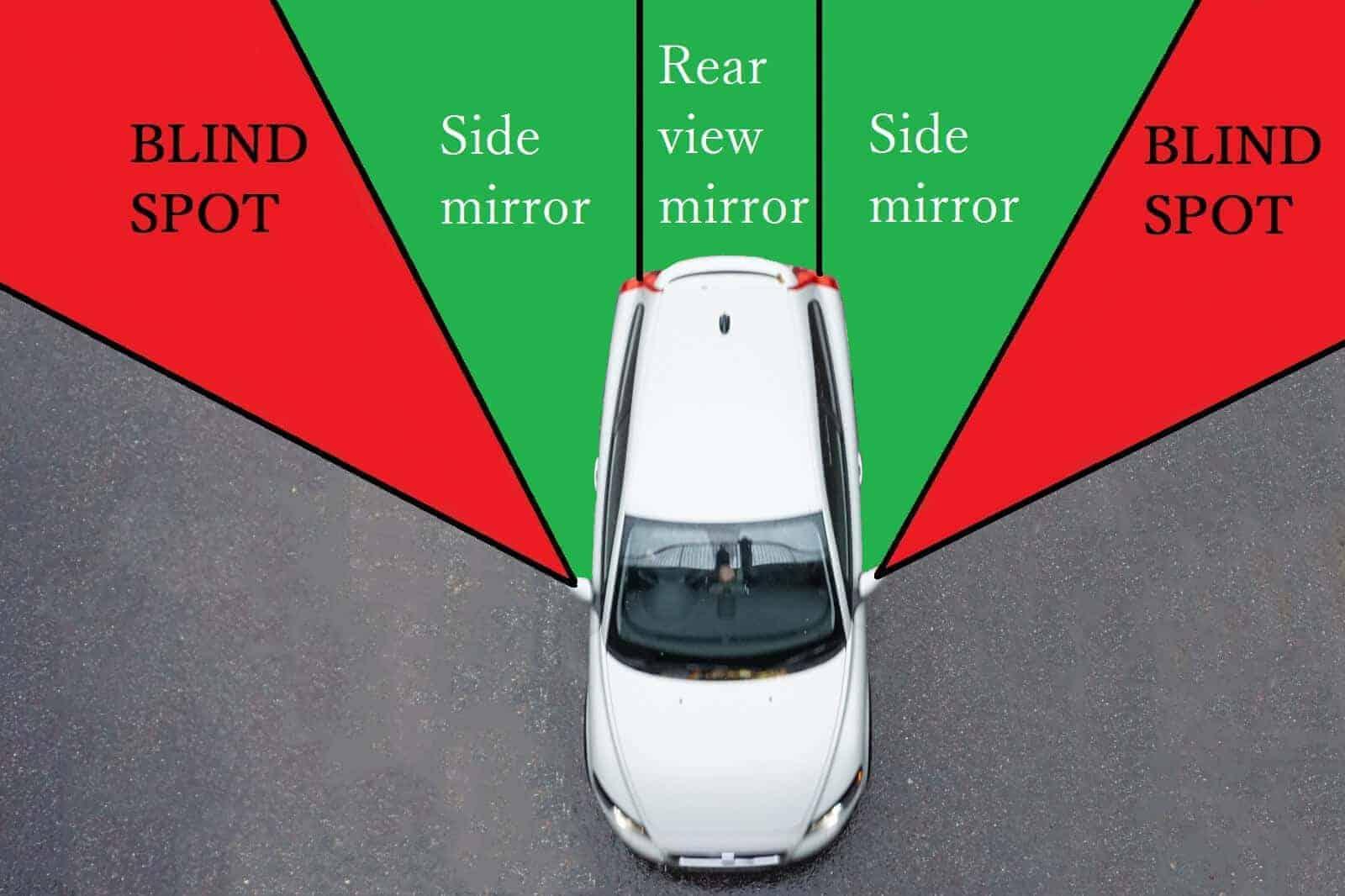 Vehicle blind spots to avoid