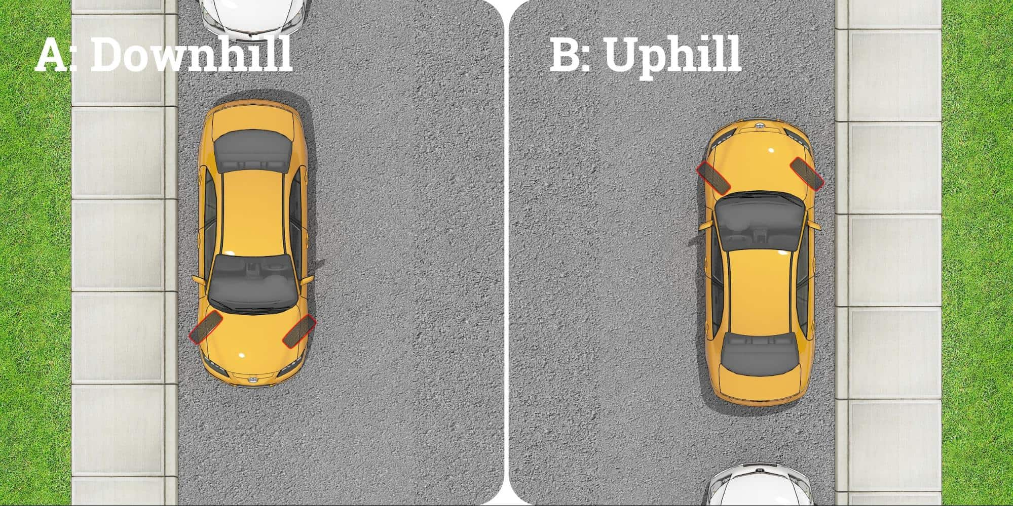 how to park uphill and downhill on roads with a curb